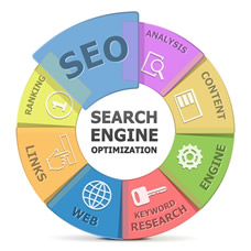 search engine services SEO